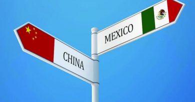 Cuánto tiempo tarda en llegar un paquete enviado de China Post a Mexico.